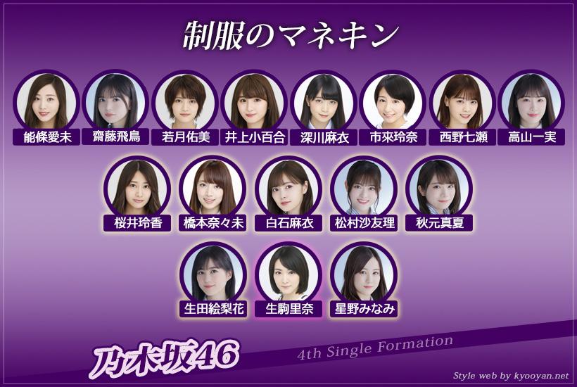 乃木坂46 4thシングル「制服のマネキン」選抜フォーメーション