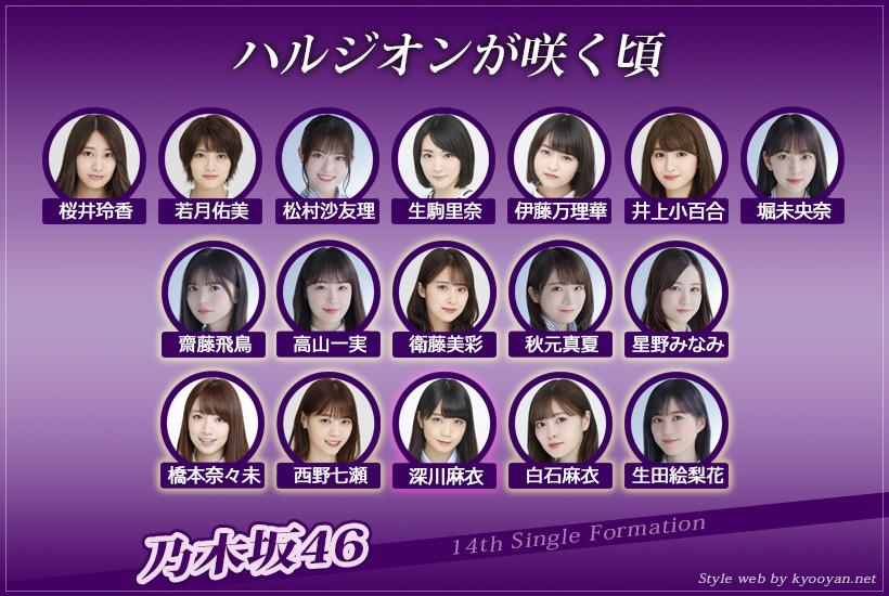 乃木坂46 14th「ハルジオンが咲く頃」選抜フォーメーション