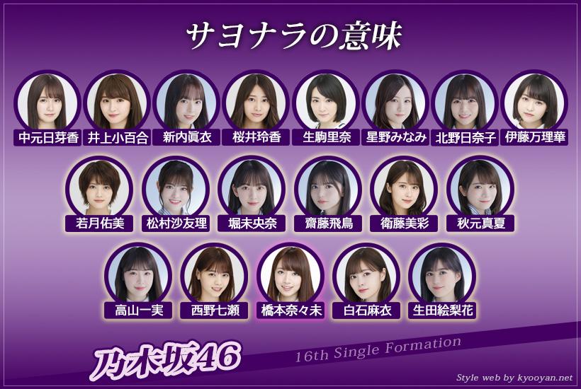 乃木坂46 16th「サヨナラの意味」選抜フォーメーション